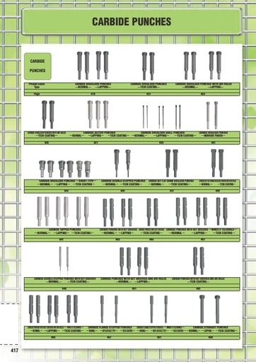 Misumi Catalog Pg 417-458 - Carbide Punches