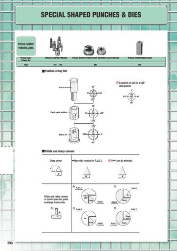 Misumi Catalog Pg 593-611 - Special Shaped Punches & Dies