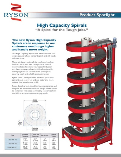 High Capacity Spiral Conveyors