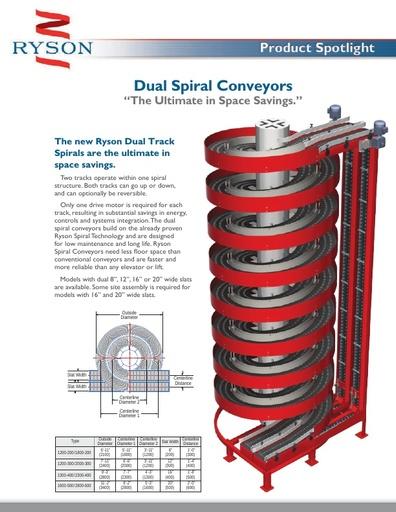 Dual Spiral Conveyors