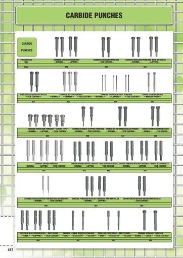 Misumi Catalog Pg 417-458 - Carbide Punches