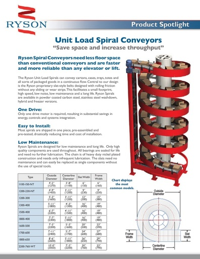 Unit Load Spiral Conveyors