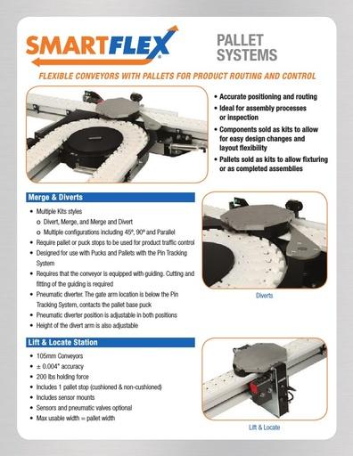 SmartFlex Pallet Systems Brochure